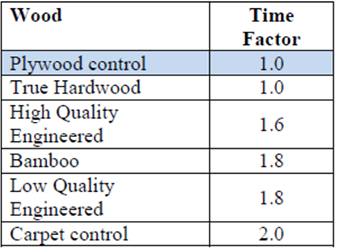 Time-to-dry-based-on-type-of-wood-1